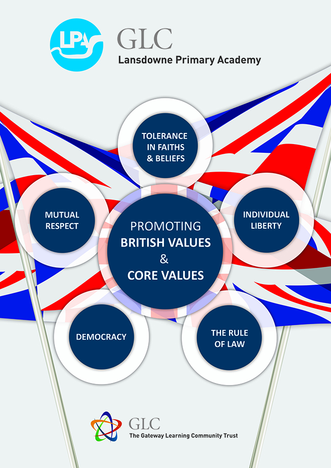 LPA British Values Infographic